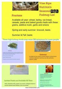 Vine Ripe Nutrition's Seasonal Low Fodmap List