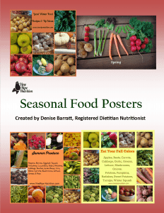Spring Summer Fall and Winter Veggie Posters
