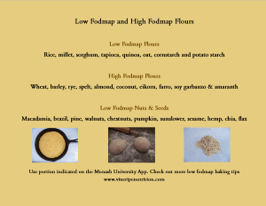 Baking Low Fodmap